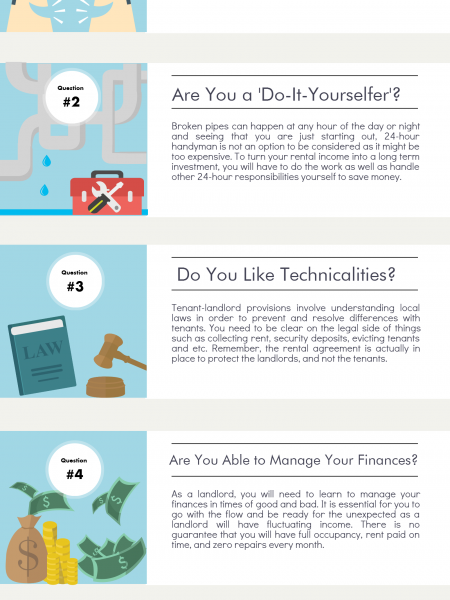 Should You Become a Landlord  Infographic