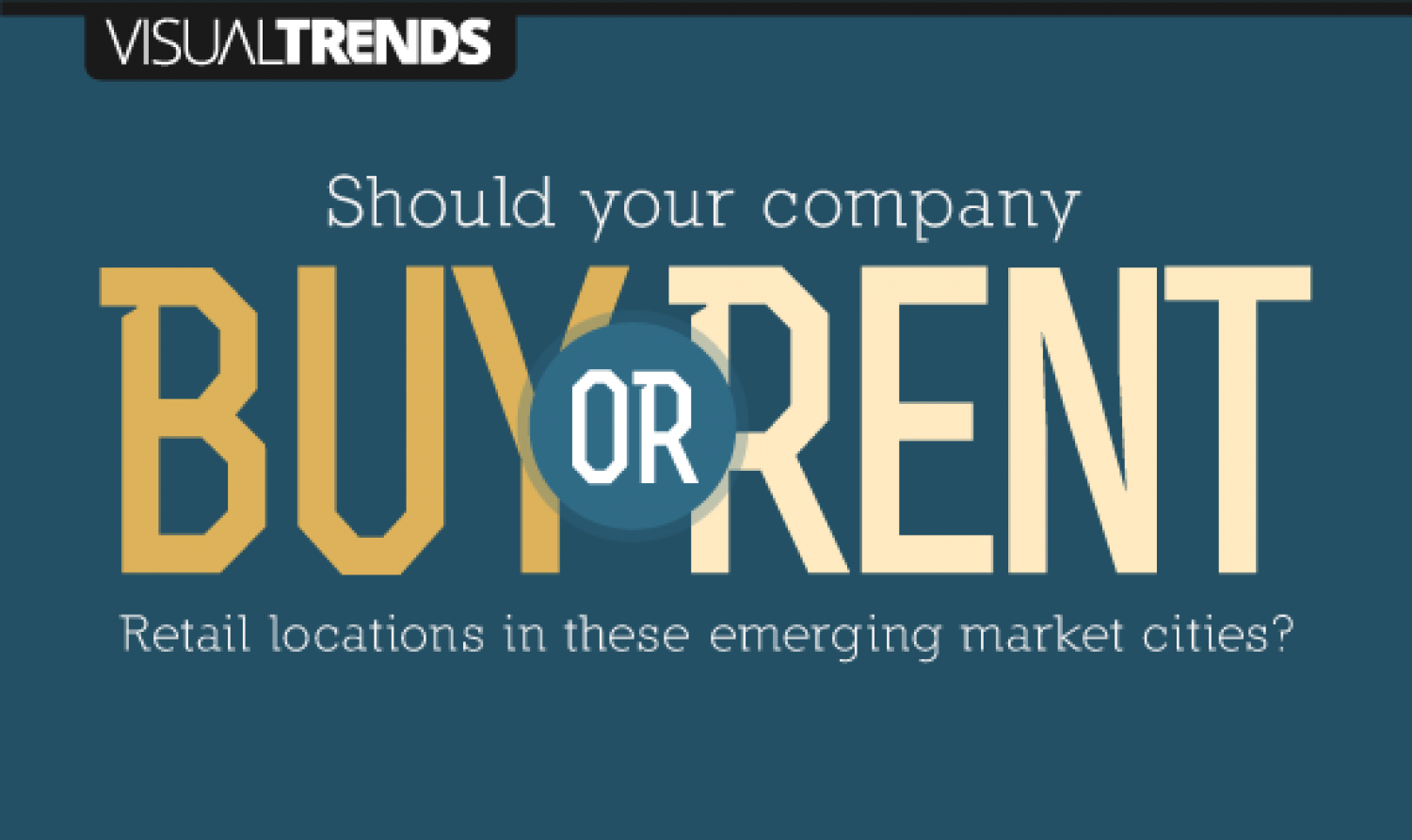 Should Your Company Buy or Rent Infographic