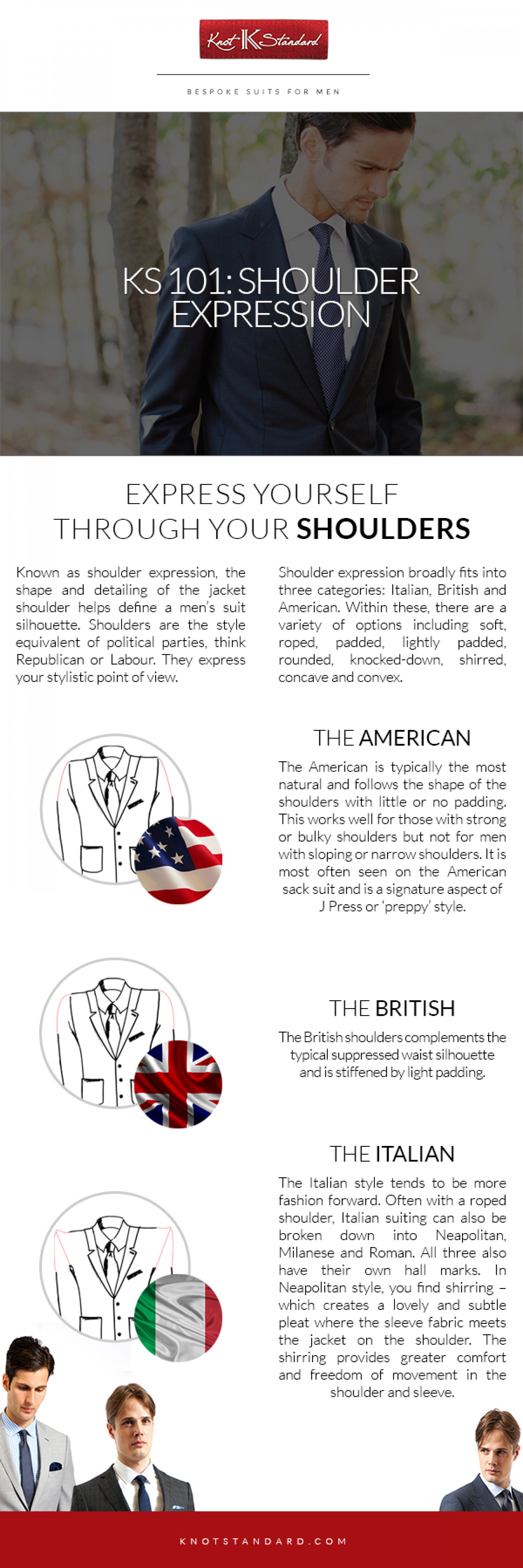 Shoulder Expression Infographic