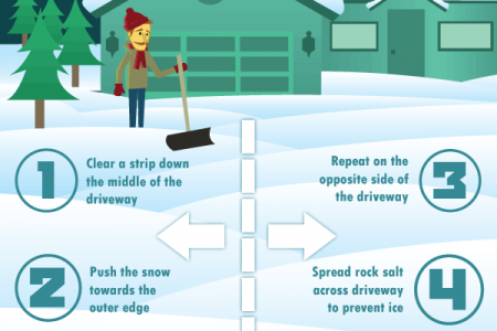 Shoveling Tips: With Jacques Infographic