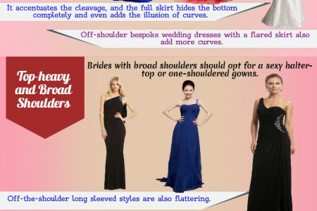 Show Off Your Best Features With Bespoke Wedding Dresses Infographic