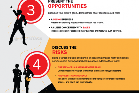 Show Your Clients the Value of Facebook in 7 Easy Steps Infographic
