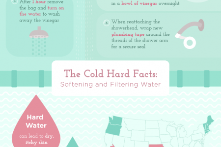 Shower Optimization: Keep Your Shower Clean, Efficient, and Safe Infographic