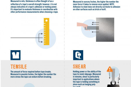 Shurtape - Don't Judge Duct Tape By Its Cover Alone Infographic
