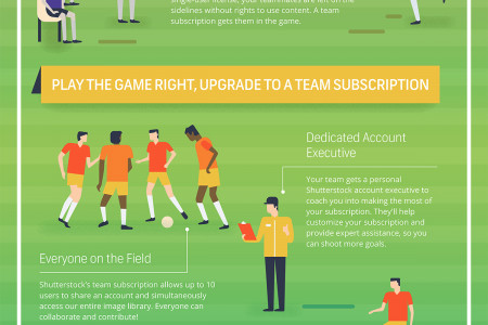 Shutterstock: Team Subscription Infographic