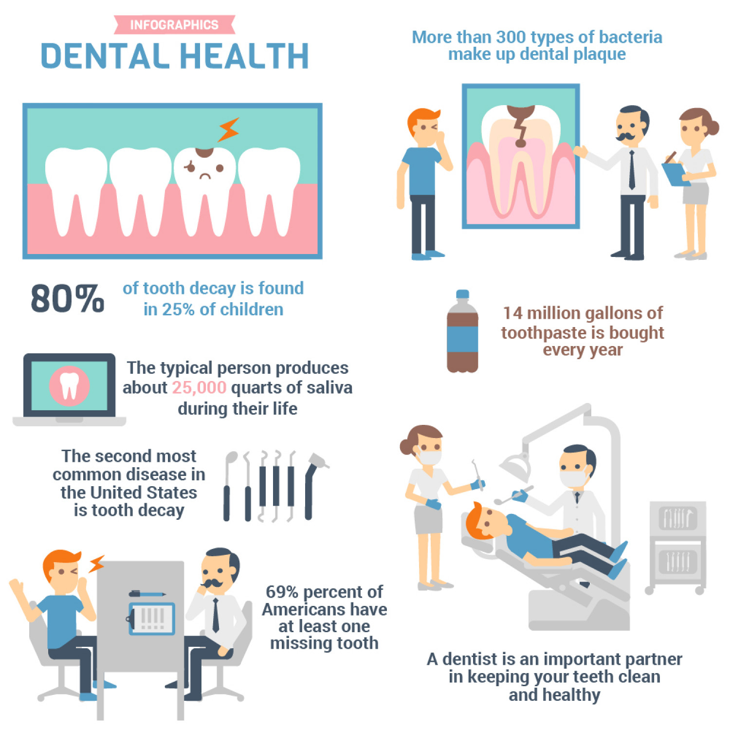 oral hygiene and healthy teeth Oral health touches every aspect of our lives but is  you can practice good oral hygiene by always brushing your teeth twice a day with a fluoride  healthy.