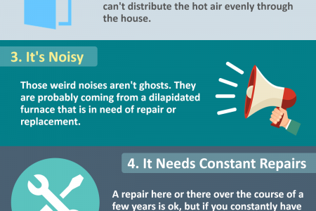 Signs That You Need a New Furnace Infographic