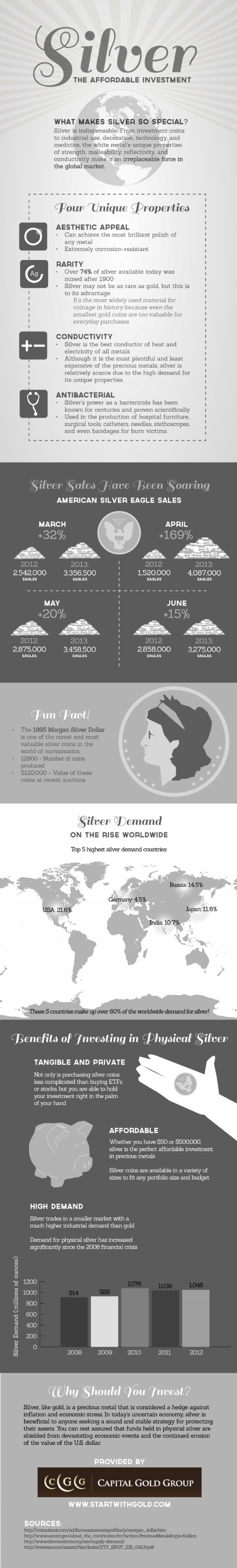 Silver: The Affordable Investment Infographic