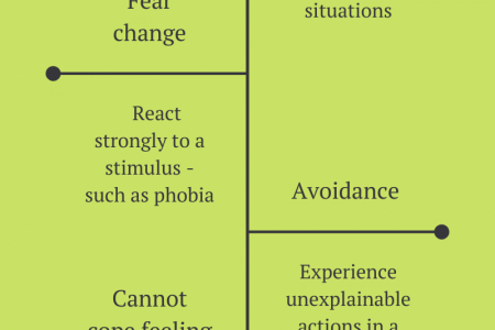 Similarities between asd and anxiety Infographic