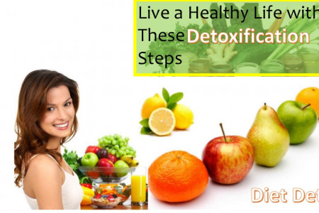 Simple & Easy Steps for Body Detoxification Infographic