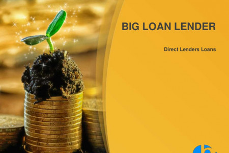 Simple and Appropriate Deals on Personal Loans in the UK  Infographic