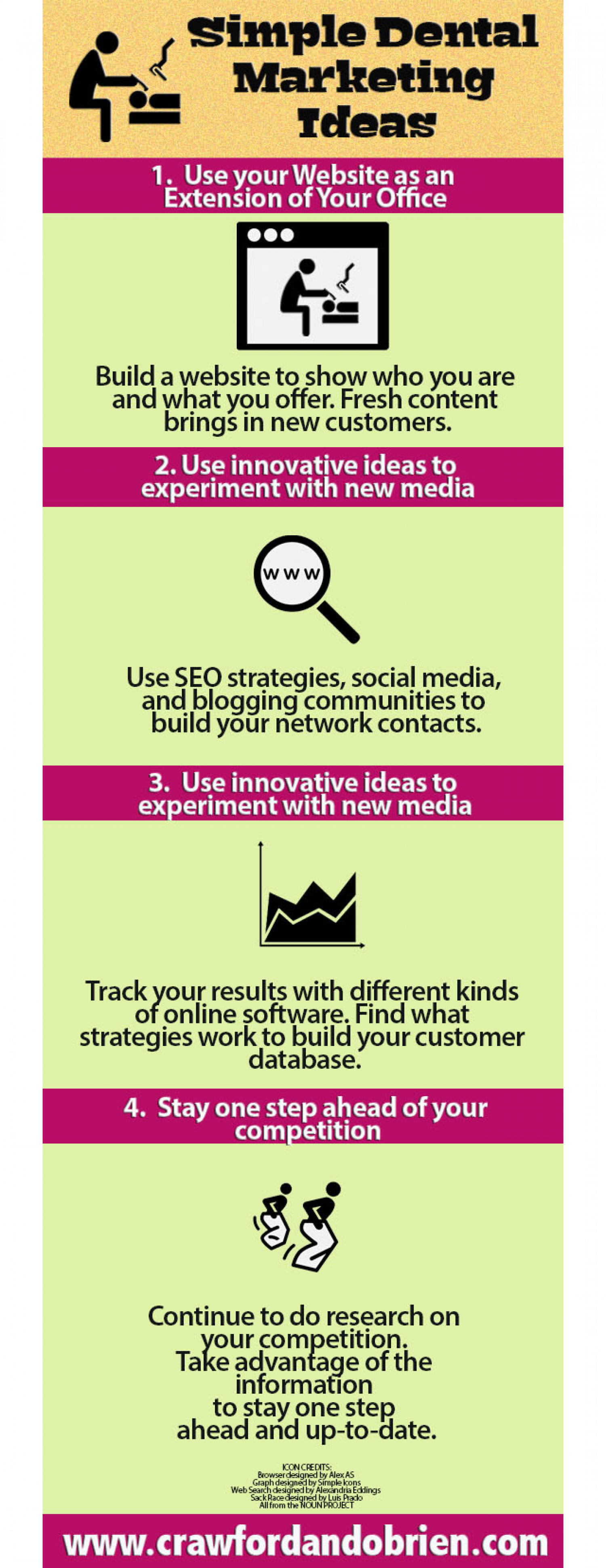 Simple Dental Marketing Ideas Infographic