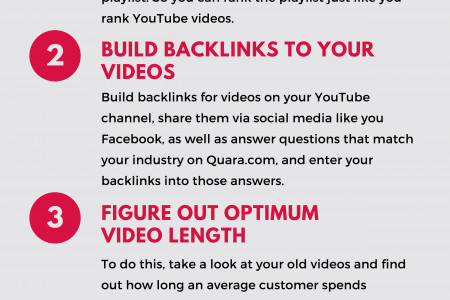 Simple SEO Tips, How to Rank Videos on YouTube Infographic