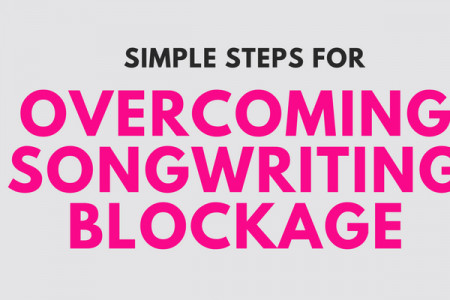 Simple Steps for Overcoming Songwriting Blockage Infographic