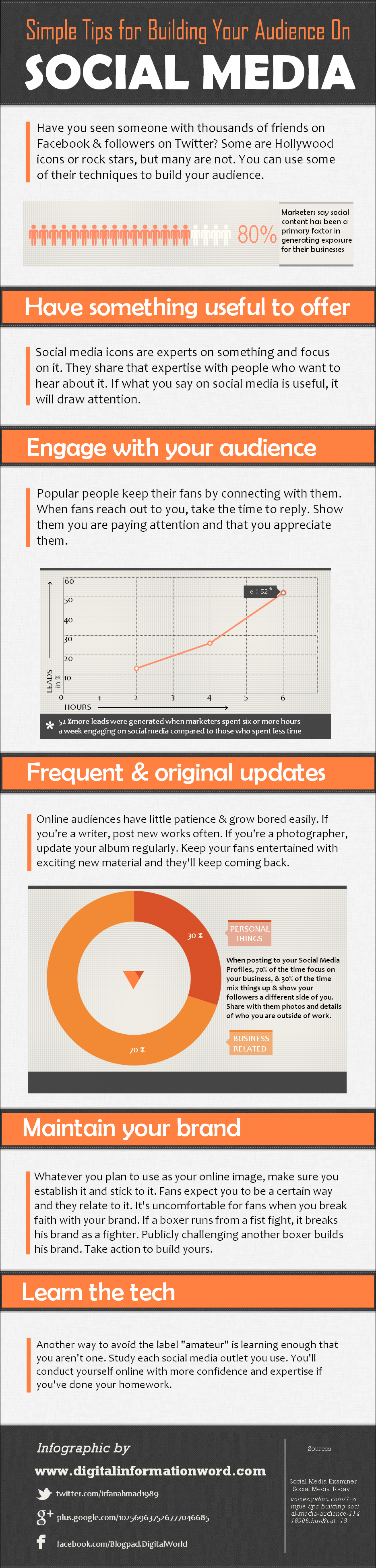 Simple strategies for building audience on social media Infographic