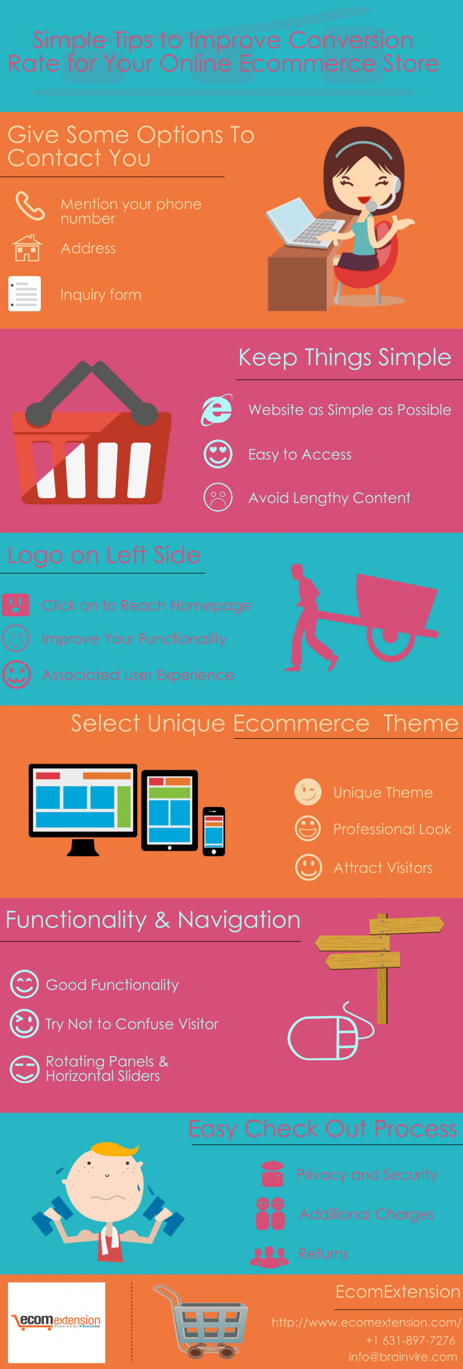 Simple Tips to Improve Conversion Rate for Your Online ... - photo#2