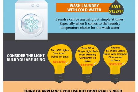 Simple Ways to Save Your Electricity Bill Infographic