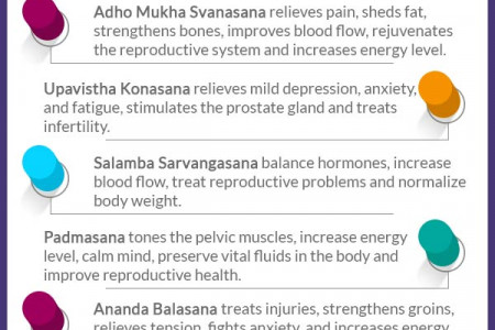 Simple Yoga Poses to Increase Testosterone Infographic