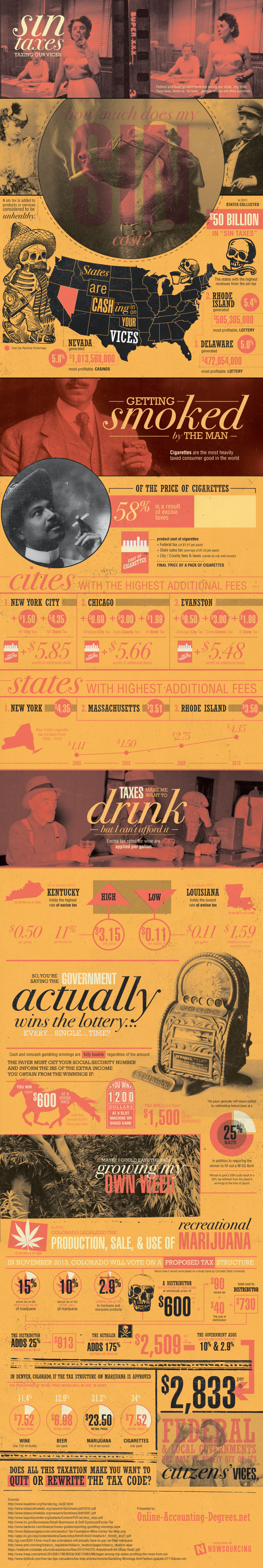 Sin Taxes: Taxing Our Vices Infographic