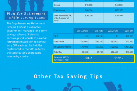 Singapore Personal Tax Saving Strategies Infographic
