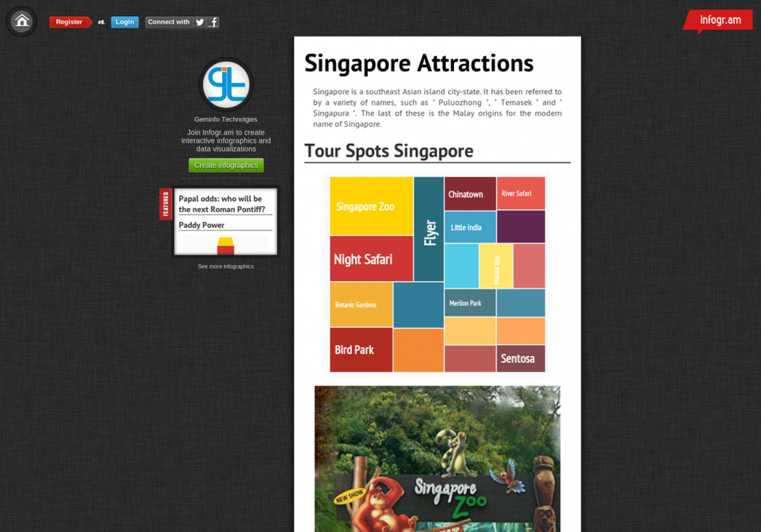 Singapore Tour Attractions Infographic