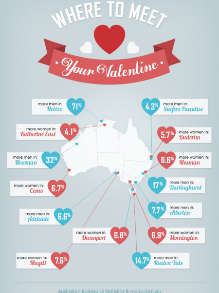 Where To Meet Your Valentine Infographic
