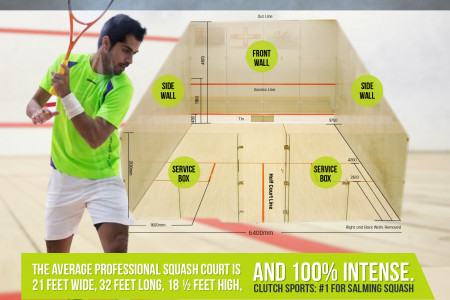 Singles Squash Court Dimension Infographic