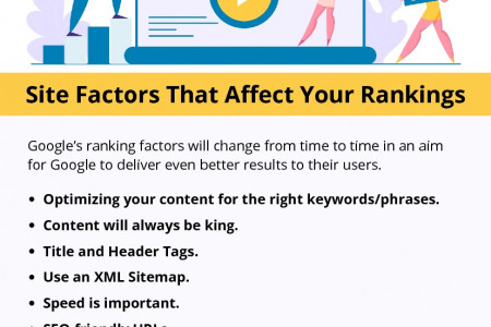 Site Factors That Affect Your Rankings Infographic