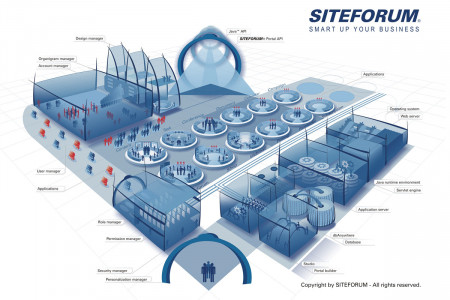 SITEFORUM City Infographic