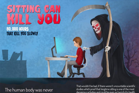 Sitting can kill you. Infographic