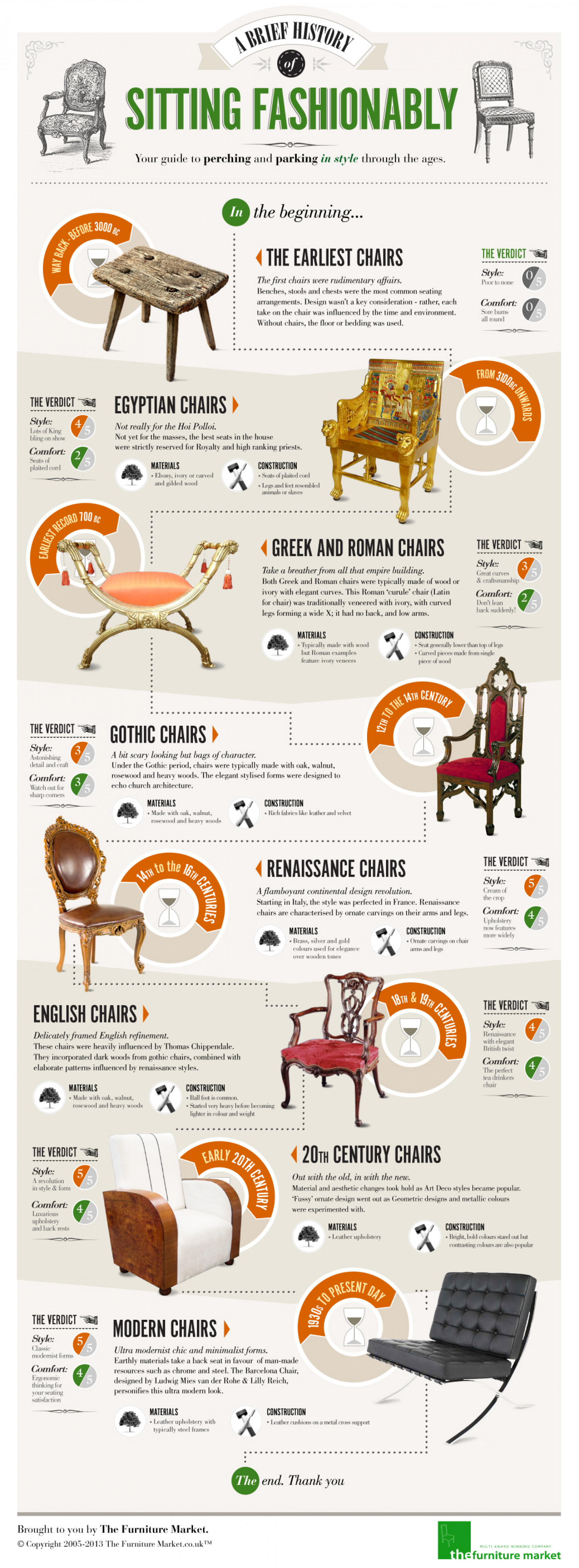 Sitting Fashionably Infographic