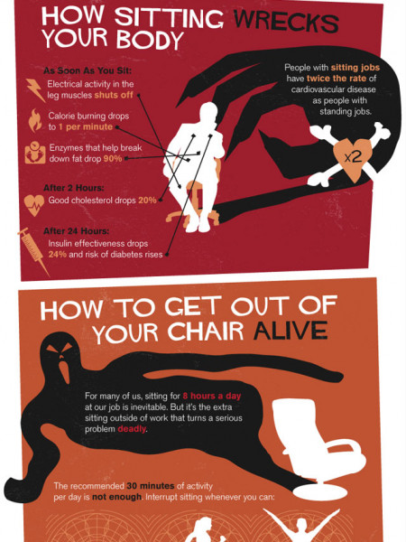 Sitting Is Killing You Infographic