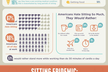 Sitting So Much Should Scare You Infographic