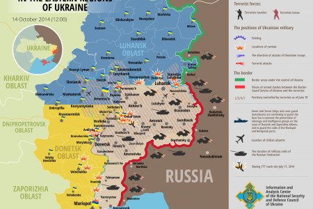 Situation in eastern Ukraine, October 14 Infographic