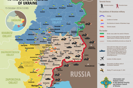 Situation in eastern Ukraine, October 15  Infographic