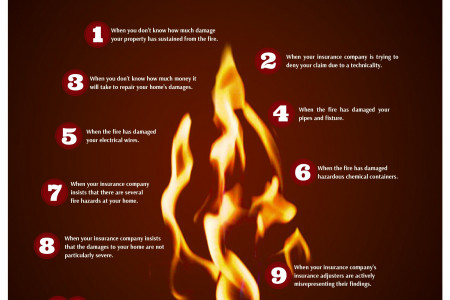 Situations When You Need The Help of a Public Adjuster Infographic