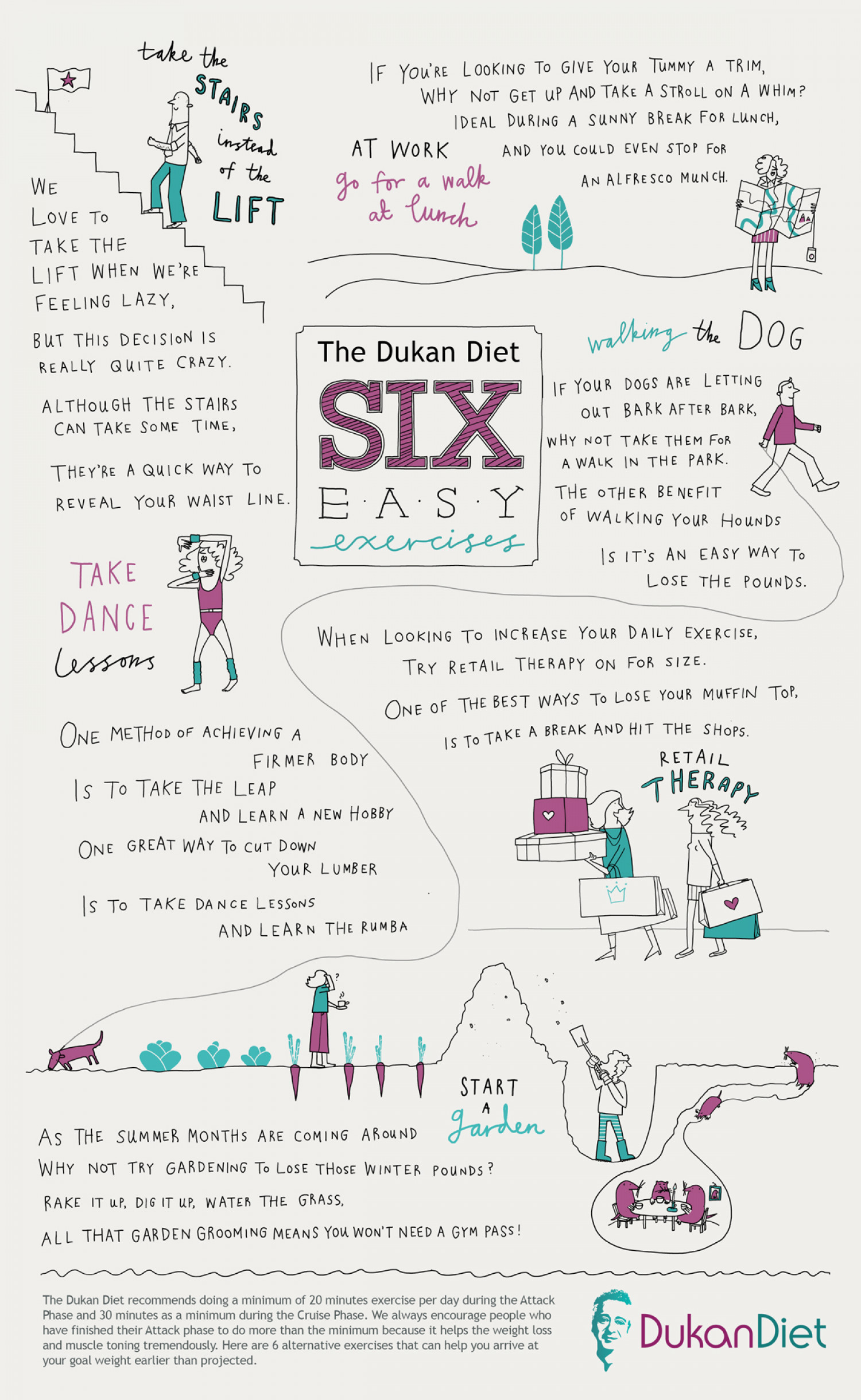 Six Easy Exercises from The Dukan Diet Infographic