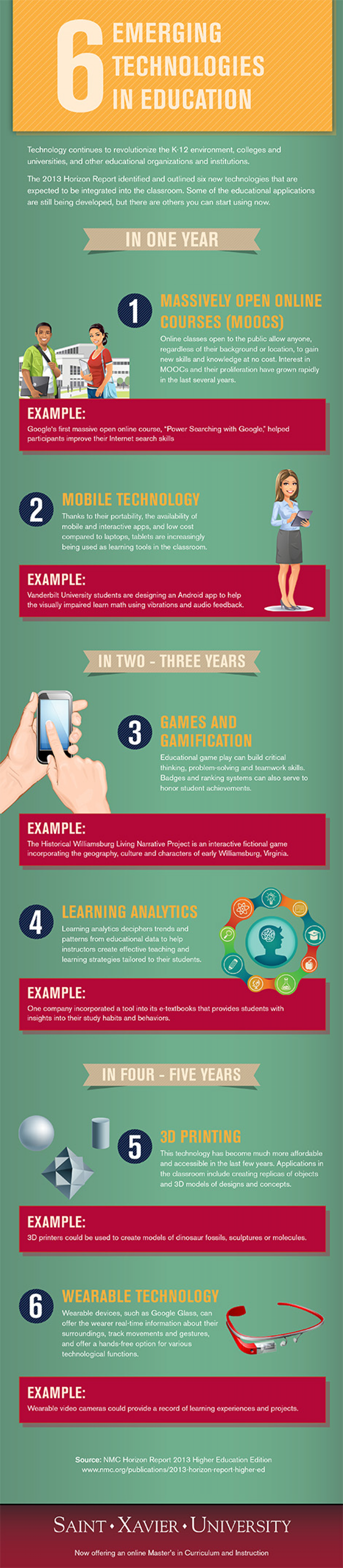 6 Emerging Technologies in Education Infographic