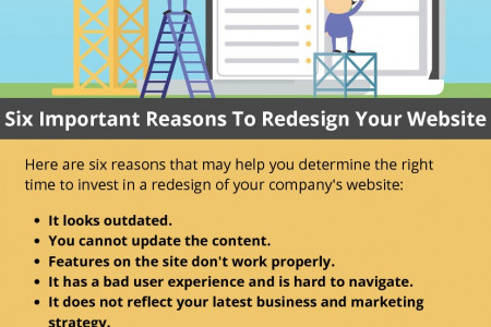 Six Important Reasons To Redesign Your Website Infographic