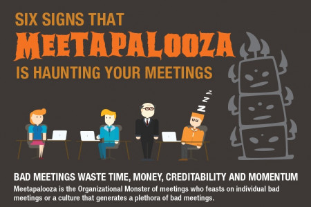 Six signs that Meetapalooza is haunting your meetings Infographic