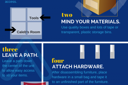 Six Steps to a Smooth Move Infographic