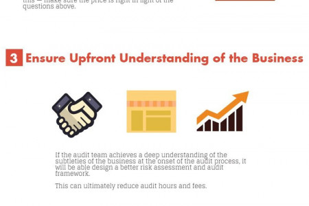 Six Steps to an Effective Financial Audit in India Infographic