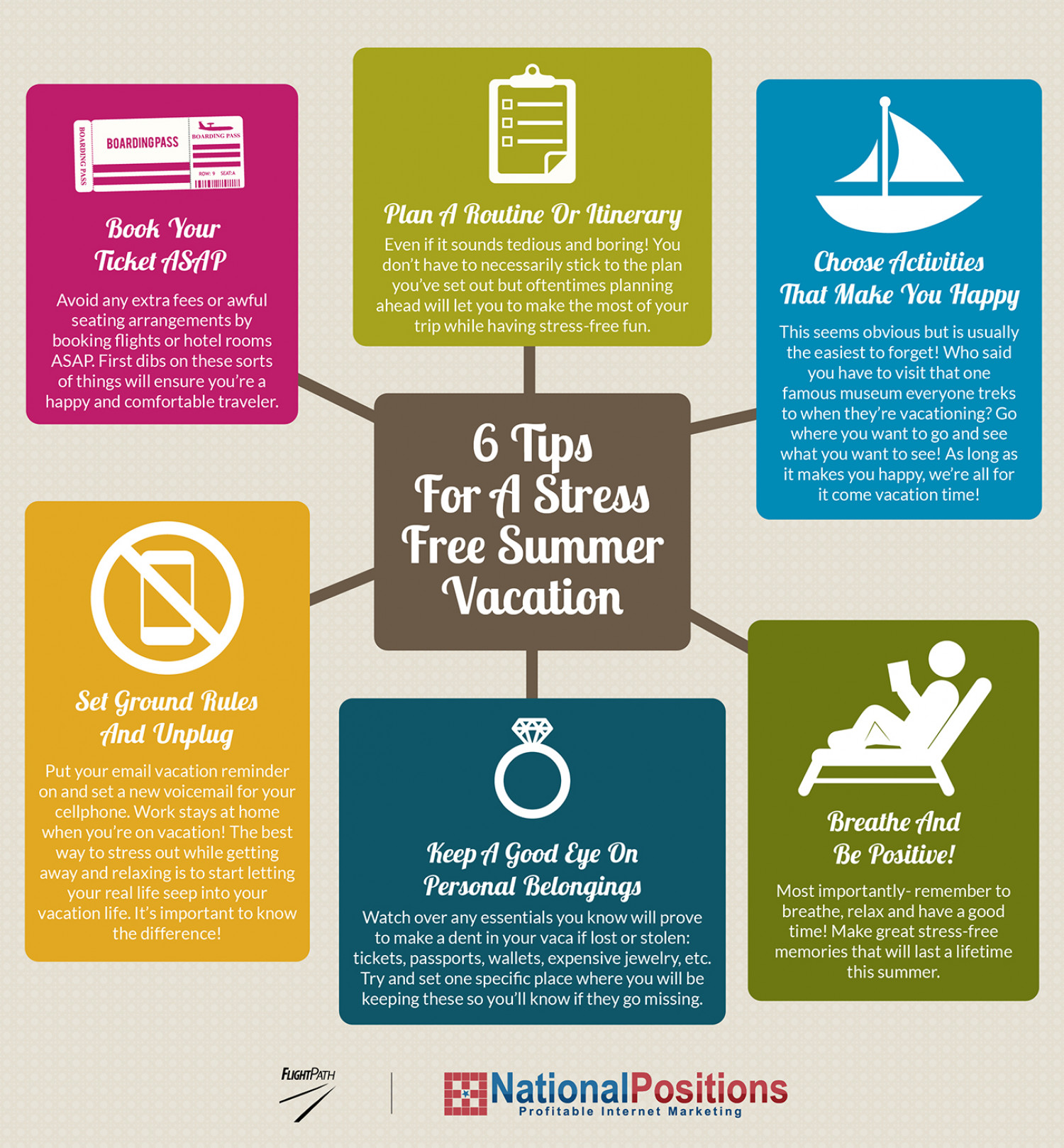 Six Tips For A Stress Free Summer Vacation Infographic