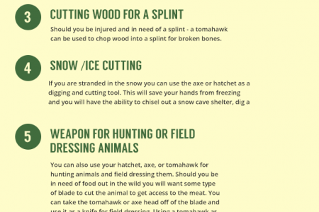 Six Unique Survival Uses for your Tomahawk or Axe  Infographic