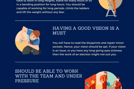 Skills That You Must Have to Become an Electrician Infographic