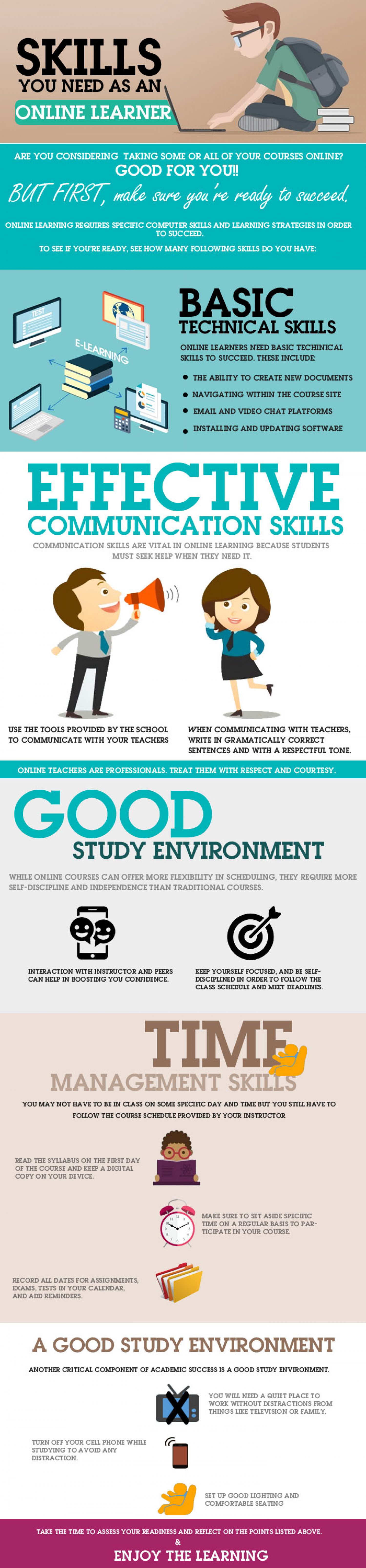 Skills You Need as an Online Learner Infographic