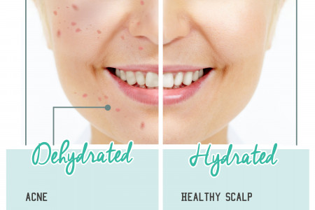 Skin benefits Infographic
