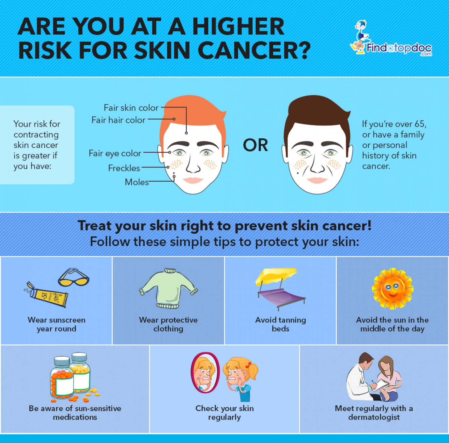 Skin Cancer Awareness and Prevention Infographic