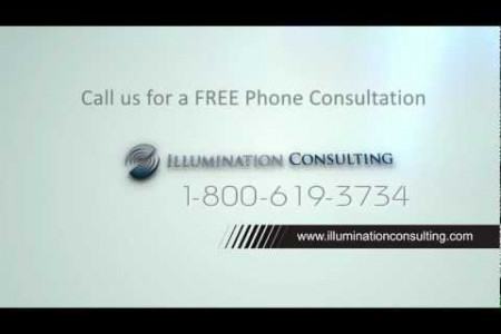 Skin Care Business Video Portfolio By Illumination Consulting Infographic
