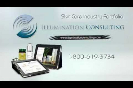 Skin Care Industry Portfolio By Illumination Consulting Infographic